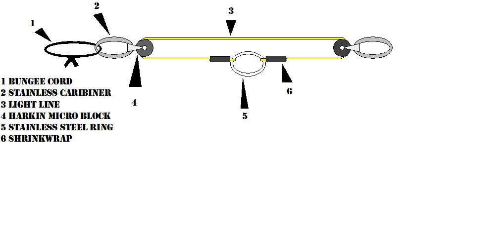 anchor trolley diagram