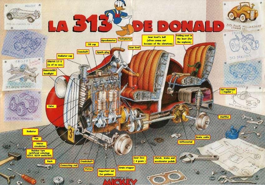 1934 Belchfire Runabout 313, o carro de Pato Donald